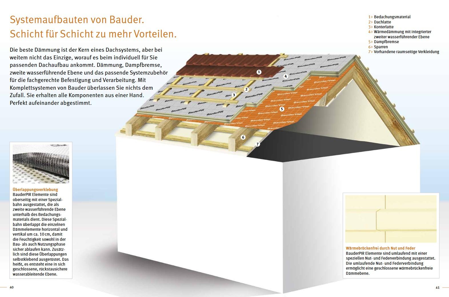 BAUDER _ Dachsanierung